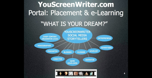Whether it's for education, entertainment or business, YouScreenWriter.com's collaborative tools help anyone...